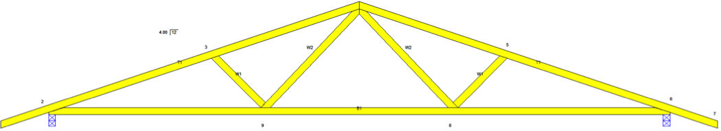 Common Wood Truss