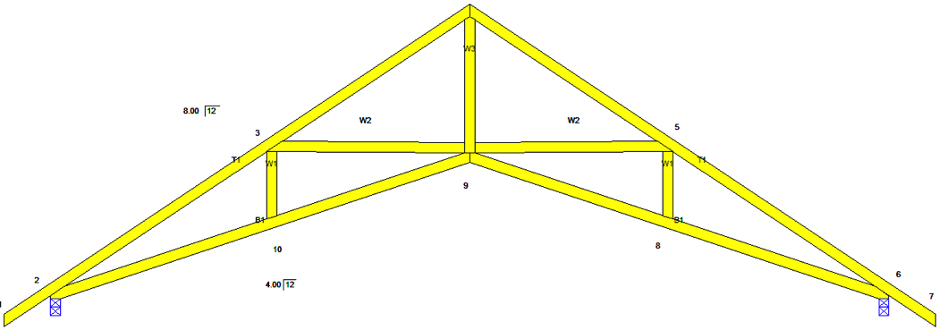 Scissors Truss Images Galleries With